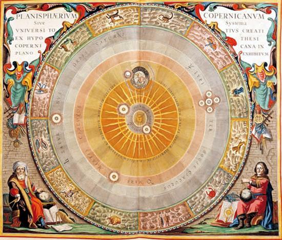 copernico-teoria_heliocentrica