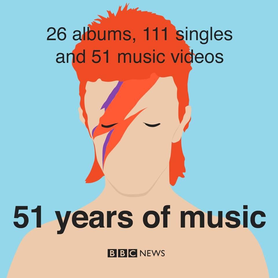 bowie-bbc.jpg