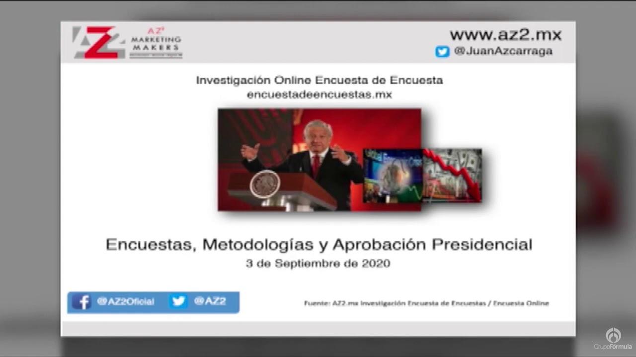 La aprobación de la gestión presidencial - Eduardo Ruiz-Healy En Fórmula