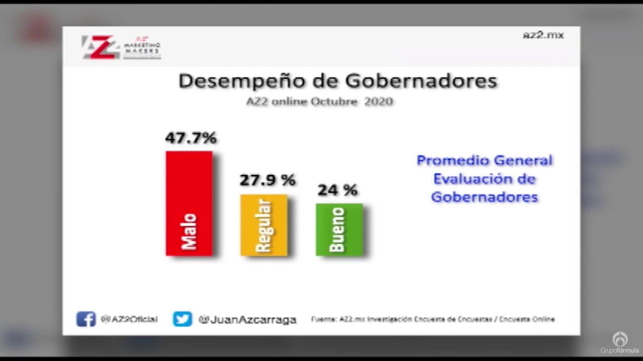 Aprobación del Presidente, Gobernadores y Ambiente Electoral - Eduardo Ruiz-Healy En Fórmula