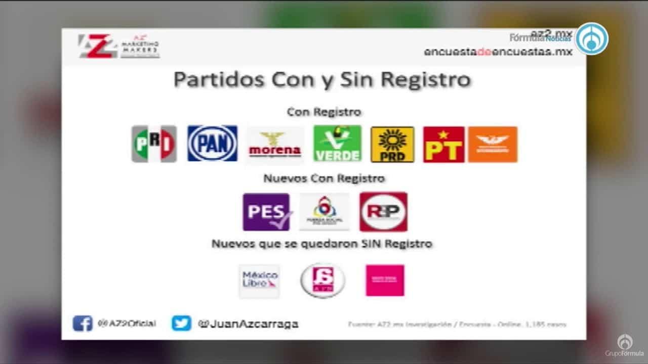 ¿Qué opina la gente sobre las diputaciones rumbo a las elecciones 2021? - Eduardo Ruiz-Healy En Fórmula