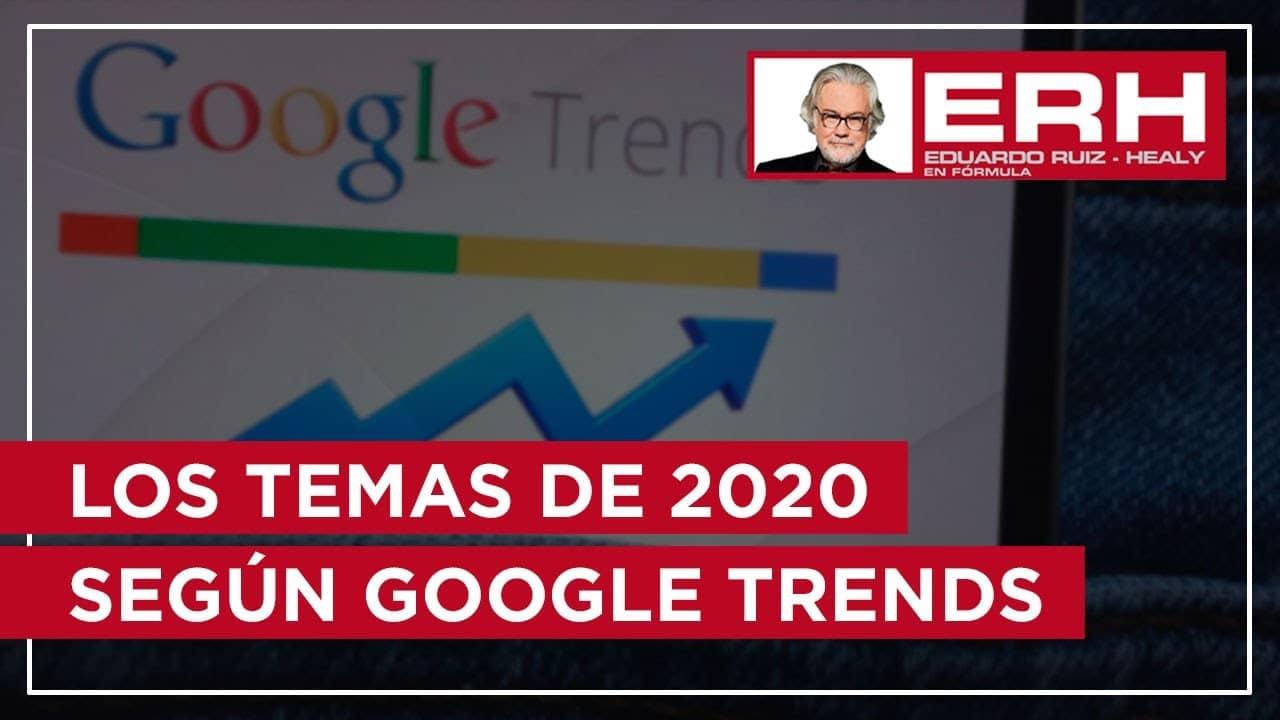 Los temas, qués, cómos y personalidades de 2020 según Google Trends - Eduardo Ruiz-Healy En Fórmula