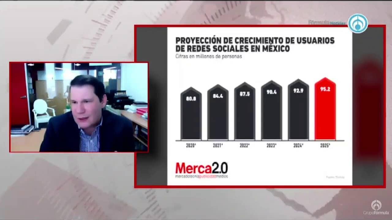 Regulación de redes sociales en México. ¿Efectiva? - Eduardo Ruiz-Healy En Fórmula